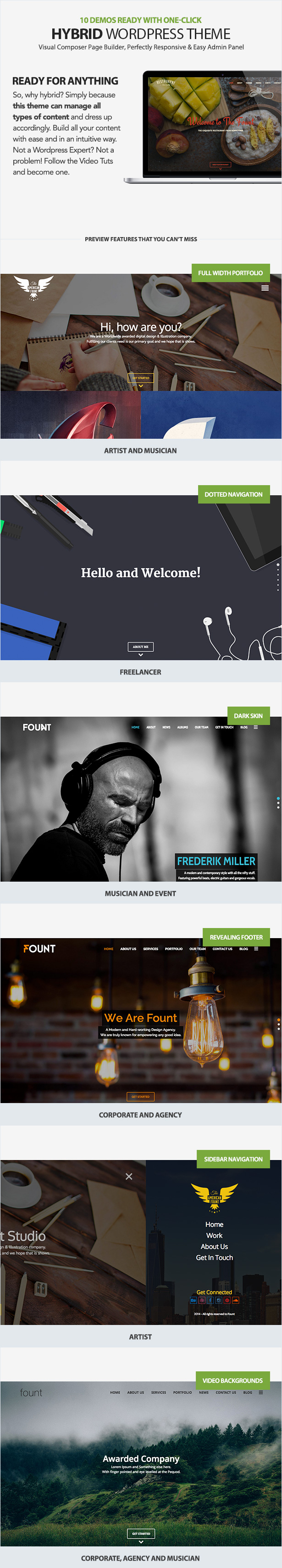 Fount - One & Multipage Hybrid WordPress Theme - 2